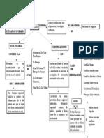 392373428-INSTRUMENTOS-PUBLICOS-EXTRAPROTOCOLARES.docx