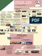 Infographics useful