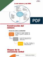 construccin-del-numero.pdf