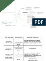 01 - Princípios constitucionais aplicáveis ao IPI