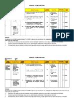 Analisis Pemetaan SK-KD-KIMIA WYD