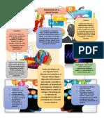 infografia observacion y entrevista