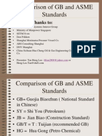 Comparison_of_GB_&_ASME_Standards