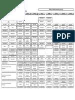 Malla Curricular 0902-2014.pdf