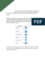 DIAGRAMA DE RECORRIDO.aporte.docx