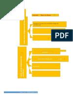 mapa conceptual por llenar