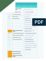 Modificari_PlanulNouDeConturi2020.pdf