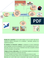 MAPA MENTAL_COMPETENCIAS DOCENTE.doc
