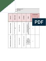 Anexo A- Matriz de riesgos _ Oficial de construcción-Colaborativo