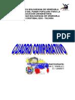 CUADRO COMPARATIVO PENSAMIENTO POLITICO