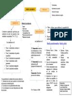 MAPA CONCEPTUAL DE INDICADORES BIOLOGICOS (1).docx