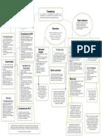 CUADRO SINOPTICO PDF