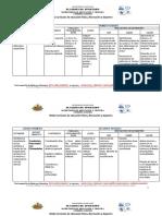 malla curricular completa EDUFISICA (2).doc