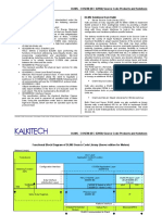 DLMS - COSEM (IEC 62056) Source Code Products and Solutions