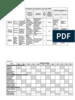 Matriz de Diagnóstico de Necesidades de Capacitación