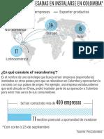 71 EMPRESAS INTERESADAS EN INSTALARSE EN COLOMBIA