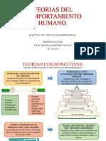 tarea 1-TEORIAS DEL COMPORTAMIENTO HUMANO.pptx