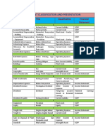ACCOUNT_CLASSIFICATION_AND_PRESENTATION.docx