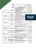 metodologia para evaluar impactos mina el obrero