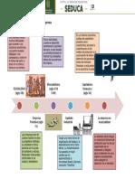 JavierMoreno_Actividad 3. Origen y evolución de la empresa