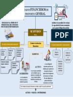 2. ESTADOS FINANCIEROS DE PROPOSITO GENERAL