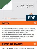 Datos e informacion Actividad 1.4.pptx