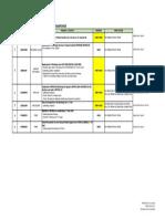 Summary for JMAINT Activities_Process-B L1_Rev.00