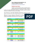 H90_lecturaelectrica3