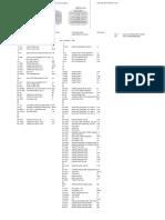 supra ecu pinout list.pdf