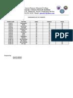 Summarize list of students Junior High School