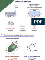 7-Tensioni-e-deformazioni.pdf