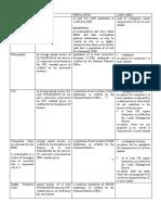 Criteria-for-the-creation-of-LGUs.pdf