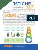 Statistiche Flash della regione del Veneto Marzo 2020