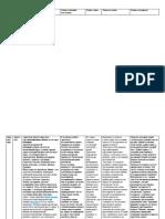 таблица аристотель.docx