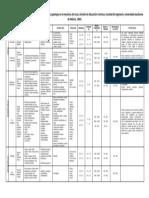 Tabla de Clasificación de Rocas.docx