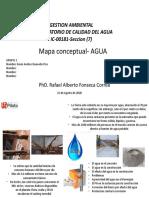Mapa Conceptual-Agua- Gestión Ambiental 21082020-7-G-01 (1)