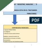 CLASE ^N 5 FUNDAMENTOS DE COSTOS