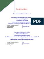 code routier_regles.pdf