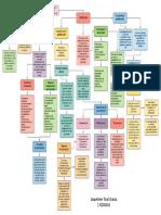 Diagrama finanzas internacionales 2