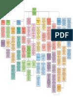 Mapa administración estrategica.pdf