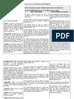 Ficha de lectura Texto Diferentes maneras de mirar un cuadro