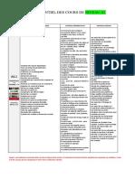 referentiel A2.pdf