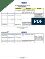 Normativa - Noviembre -Diciembre 2019.pdf