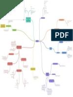 Fundamentos_de_Programacin.pdf