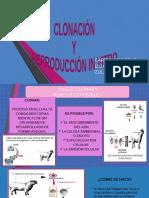 CLONACIÓN Y REPRODUCCIÓN IN VITRO.pptx