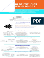 Infografia de estudios epidemiologicos