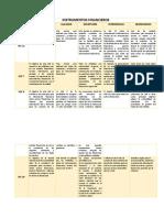 CUADRO SINOPTICONIIF 7; NIIF 9, NIC 39 y NIC 32