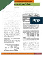 Competitividad al Dia No. 024 - Micro Pequena Empresa y Competitividad