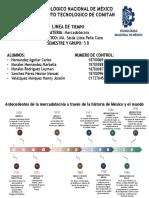 LINEA DE TIEMPO final