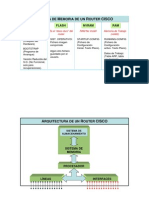 Arquitectura_de_Routers_CISCO